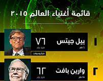 Top 10 richest people in the world - infographic