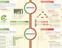 Infografía - Leishmaniasis