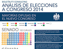 Parliamentary Elections Colombia 2014