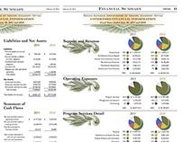 Financial Spread