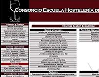 Consorcio Escuela de Hostelería de Cádiz