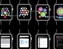 Touch Me Watch App Concept