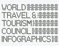 World Travel & Tourism Council Infographics