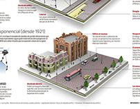 Lima's urban evolution