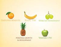 Nestlé | HR Campaign