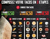 Composez votre tacos - Publication