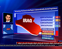 (Vizrt) Kurdsat News Election 2014 Kurdistan Graphics.