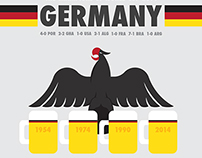World Cup 2014 Illustration