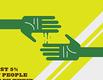 Clean Hands Save Lives - W.H.O. Social Issue