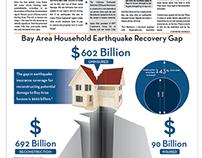 California Earthquake Guide Excerpts