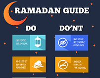 Ramadan guide infographic for kids.