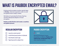 Paubox: Infographic