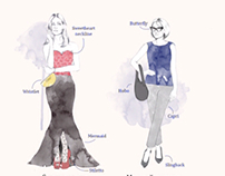 Kaplan Fashion Infographic