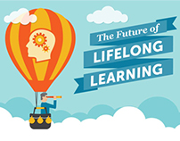 Knewton Lifelong Learning Infographic