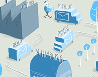 E-Books // Russian Amazon // Tim Cook