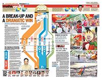 Maharashtra Election Victory