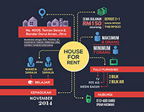 House Rent Infographic
