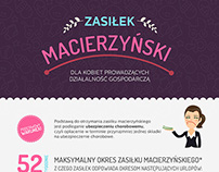 Zasiłek macierzyński - infografika