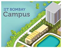 Campus Map: IIT-Bombay Isometric View
