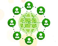 Heineken Sustainability
