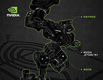 NVIDIA Embedded Smart Robot Challenge Contest