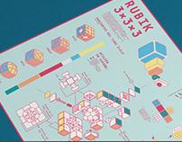 RUBIK 3x3x3 —Infographic