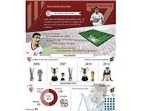 Infografía Jesús Navas