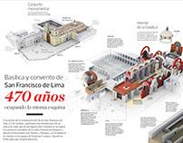 470 years of Saint Francis Monastery