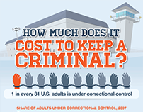 How Much Does It Cost to Keep a Criminal?