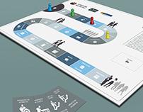 Projeto Jogo da Inovação - CMI