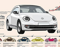 Infographic | The History of Beetles