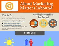 About Marketing Matters