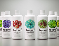 Product Visualization Project - Relana