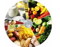 Necessidades Sociais de Alimentação: Atv. Integradora