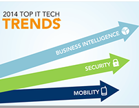2014 IT Industry Forecast