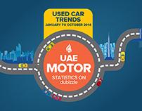 Dubizzle | UAE Motor Statistics Infographic