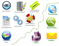 Software Product e-mail Global Campaign