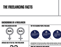 Freelancing Facts Infographic