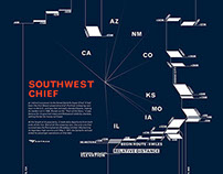 Southwest Chief: Quantitative Poster