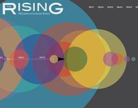 SciFi Rising