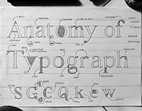 Anatomy of Typograph