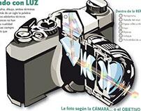 Infographics works to Diario de Cádiz