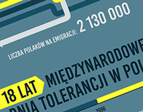 Infographic - International Tolerance Day