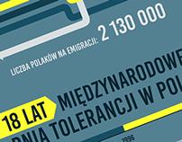 Infographic - International Tolerance Day