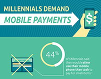 Infographic: Millennials Demand Mobile Payments
