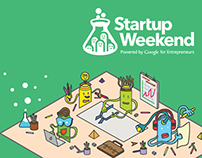 Startup Weekend Hyderabad (November 2014)