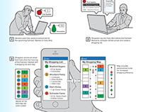 Davis Farmers' Market Innovation Storyboard