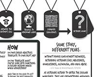 aallii Infographic