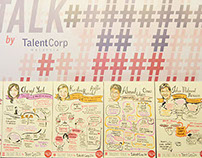 #TalentTalk 2014 by Talent Corp Graphic Recording