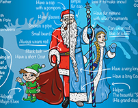 The differences between Santa and Ded Moroz